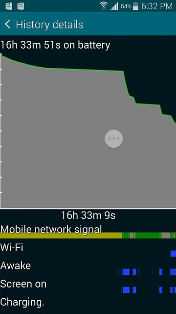 Why is my Galaxy S5 battery draining so quickly?-screenshot_2014-12-31-18-32-42.jpg
