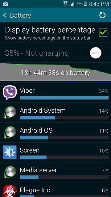 Why is my Galaxy S5 battery draining so quickly?-screenshot_2014-12-31-20-43-06.jpg