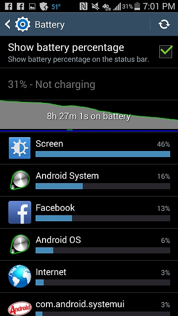 Why does my S4's battery not last even 20 hours?-screenshot_2015-01-17-19-01-45.jpg