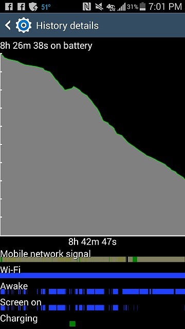 Why does my S4's battery not last even 20 hours?-screenshot_2015-01-17-19-01-31.jpg