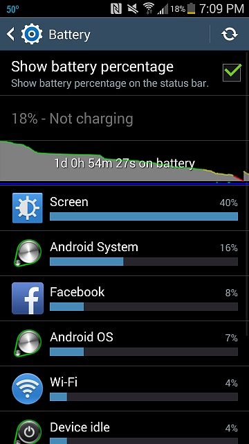 Why does my S4's battery not last even 20 hours?-screenshot_2015-01-16-19-09-16-2.jpg