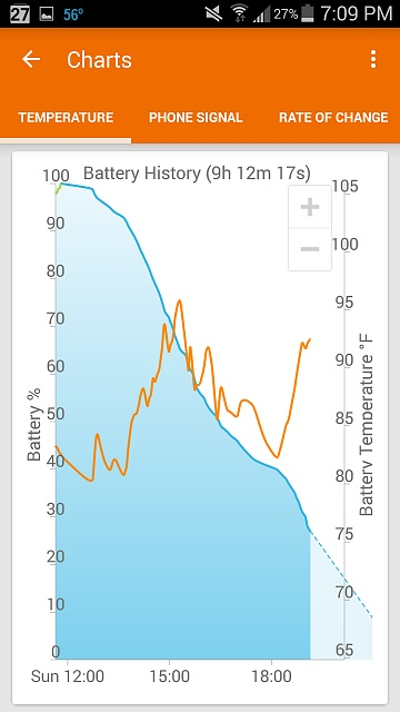 Why does my S4's battery not last even 20 hours?-screenshot_2015-01-18-19-09-11.jpg