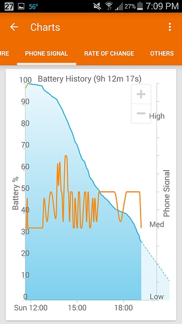 Why does my S4's battery not last even 20 hours?-screenshot_2015-01-18-19-09-20.jpg