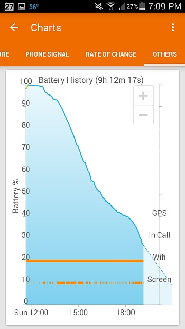 Why does my S4's battery not last even 20 hours?-screenshot_2015-01-18-19-09-32.jpg