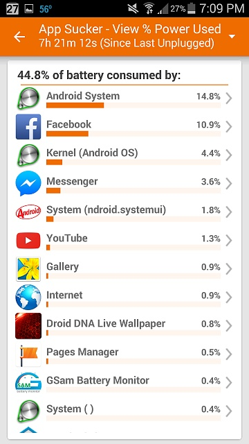 Why does my S4's battery not last even 20 hours?-screenshot_2015-01-18-19-09-47.jpg