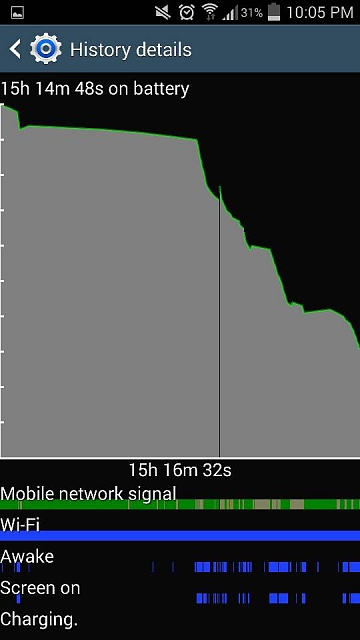 Why is my S4 battery draining fast all of a sudden?-screenshot_2015-01-28-22-05-40.jpg