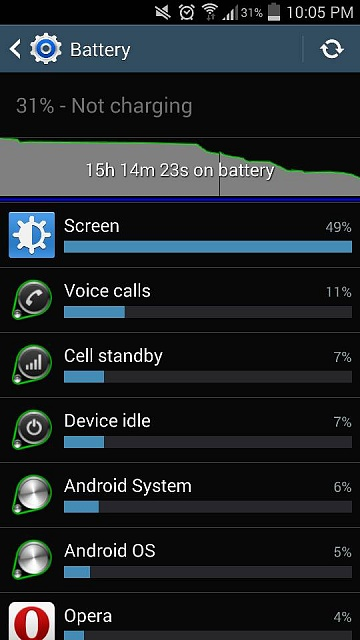 Why is my S4 battery draining fast all of a sudden?-screenshot_2015-01-28-22-05-15.jpg