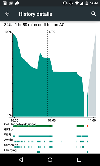 Why does my battery die so quickly on my LG Nexus 4?-screenshot_2015-01-30-09-44-03.png