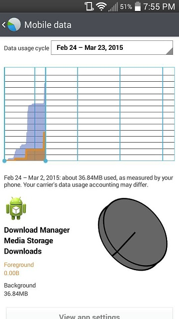 Android media using a lot of background data-7230.jpg