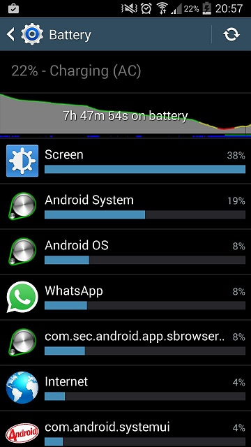 Why is my battery life on my S4 draining so fast?-uploadfromtaptalk1427232142630.jpg