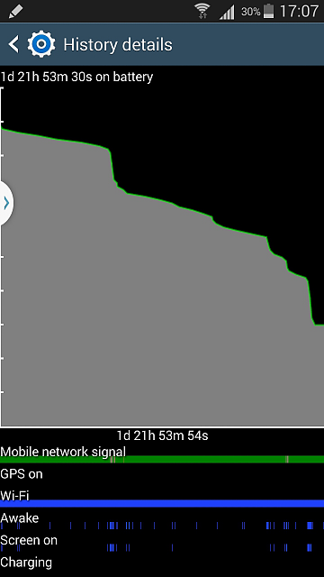 Ram usage high, apps constantly restarting, cannot use phone. What is going on?-screenshots_2015-05-02-17-08-11.png
