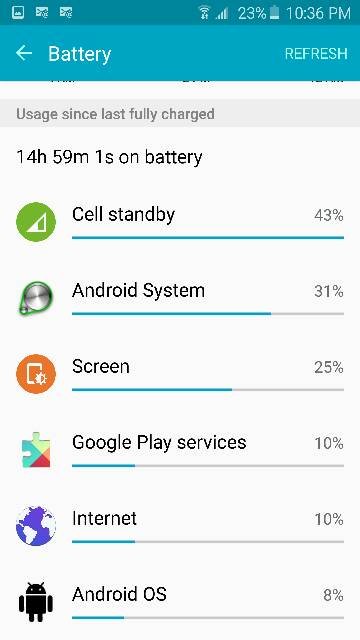 Help! Battery Life on my new Galaxy S6 getting crushed by Cell Standby.  Tried everything.-1922.jpg