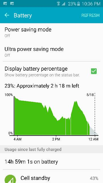 Help! Battery Life on my new Galaxy S6 getting crushed by Cell Standby.  Tried everything.-1921.jpg