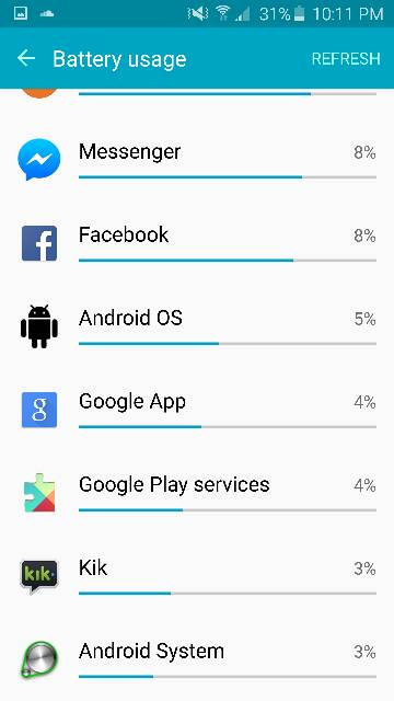 S6 Battery Life (Screen on time)-1649.jpg