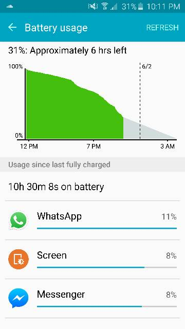 S6 Battery Life (Screen on time)-1647.jpg