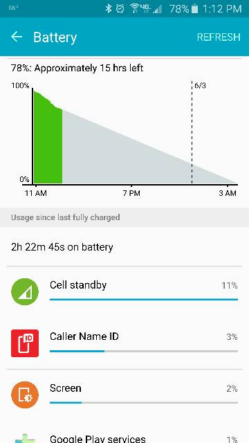 Is this Galaxy S6 battery normal?-3079.jpg