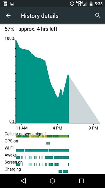 What is wrong with my MotoX battery?-2940.jpg