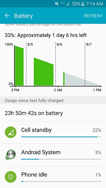 Why does s6 battery drains while phone is off?-screenshot_2015-08-06-07-14-06.jpg