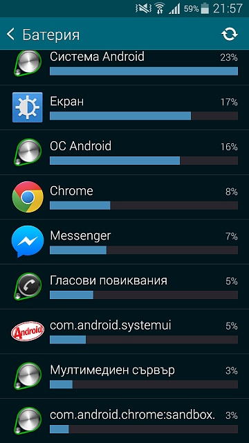 I suspect that my battery is draining a little too fast so i want your opinion ?-screenshot_2015-08-12-21-57-30.jpg