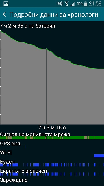 I suspect that my battery is draining a little too fast so i want your opinion ?-screenshot_2015-08-12-21-58-14.jpg