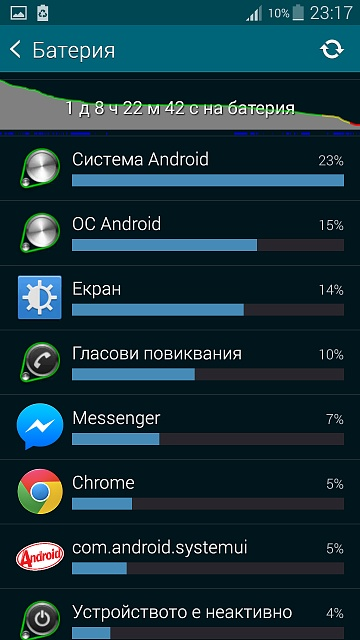I suspect that my battery is draining a little too fast so i want your opinion ?-screenshot_2015-08-13-23-17-47.jpg
