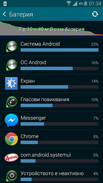I suspect that my battery is draining a little too fast so i want your opinion ?-screenshot_2015-08-14-01-34-56.jpg