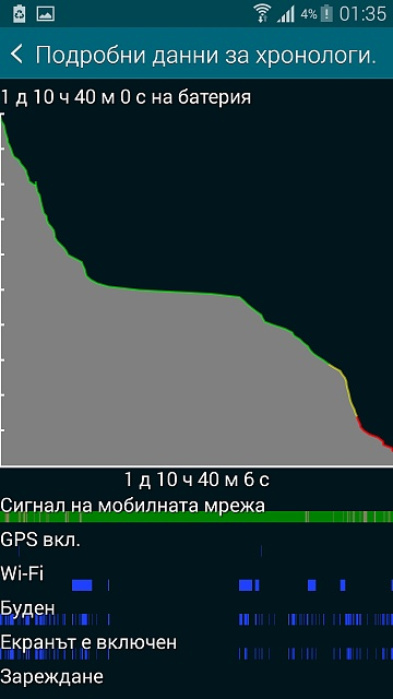 I suspect that my battery is draining a little too fast so i want your opinion ?-screenshot_2015-08-14-01-35-05.jpg