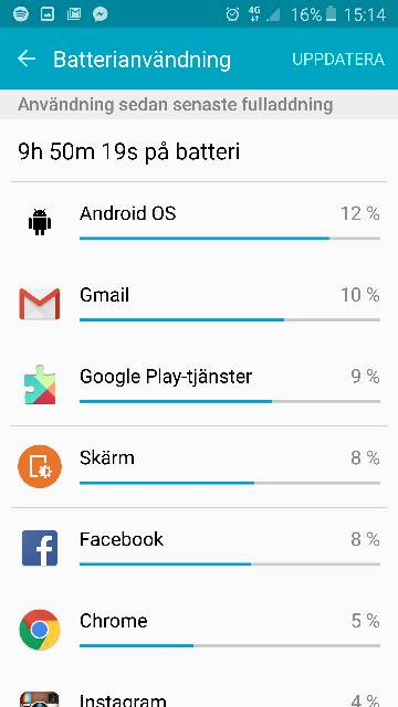 Why is my battery life bad on my s6 edge?-393.jpg