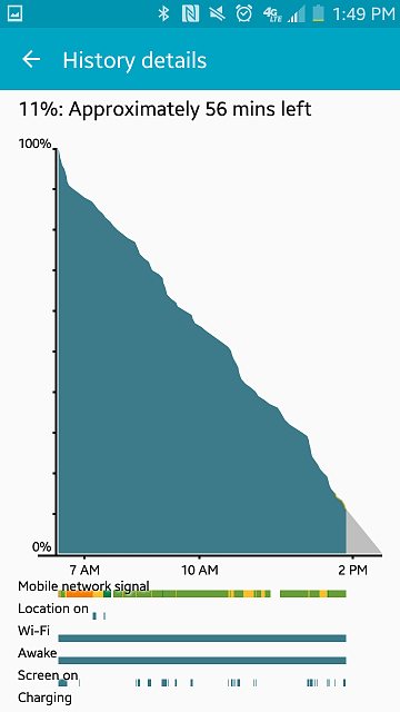Why is my battery life draining so fast on the Samsung Galaxy Alpha?-screenshot_2015-09-28-13-49-42.png