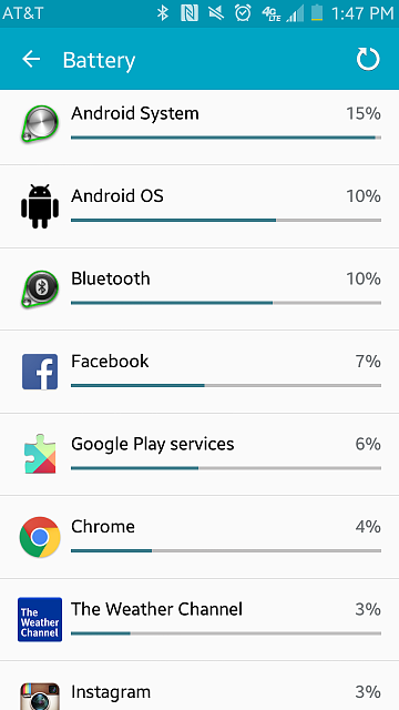 Why is my battery life draining so fast on the Samsung Galaxy Alpha?-screenshot_2015-09-28-13-47-08.png