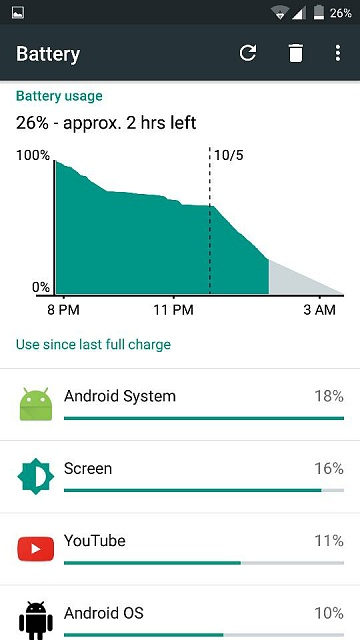 My galaxy S4 battery is draining quick.-2376.jpg
