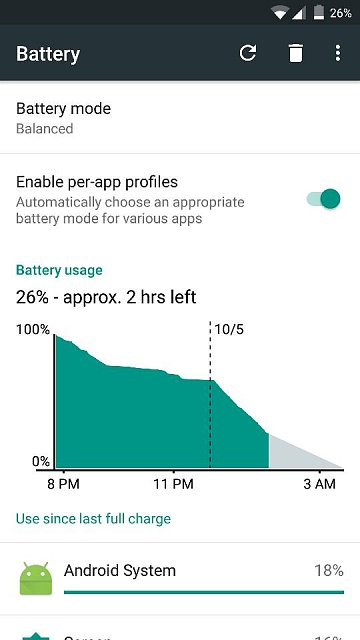 My galaxy S4 battery is draining quick.-2375.jpg