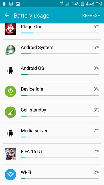 My battery is dying extremely quick-screenshot_2015-10-14-16-46-22-1-.jpg
