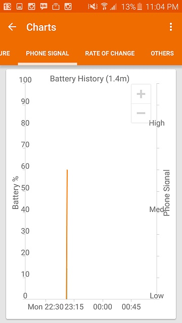 My battery is dying extremely quick-screenshot_2015-10-19-23-04-45-1-.jpg