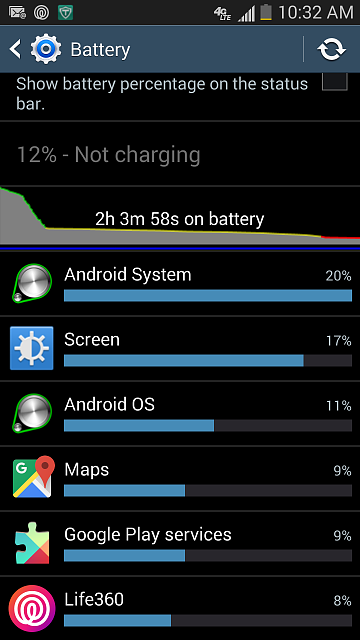 Why is my battery life draining so fast on the Samsung Galaxy Alpha?-2015-10-22-14.32.47.png