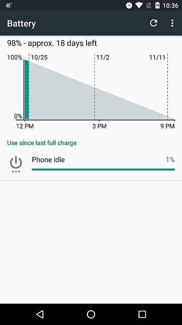My battery is dying extremely quick-1445744307253.jpg