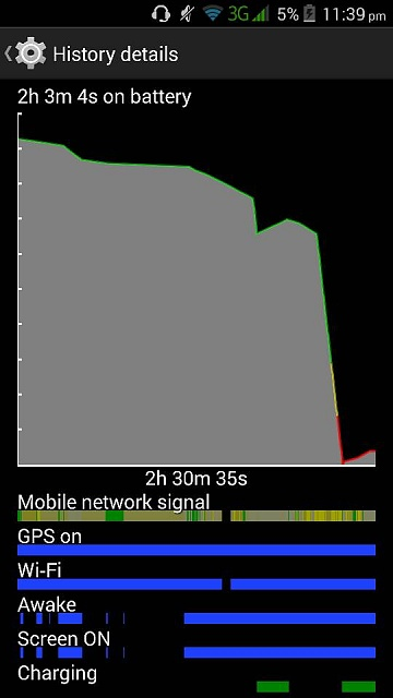 battery drains ridiculously fast at certain points KitKat 4.4.4-screenshot_2015-10-27-23-39-40.jpg