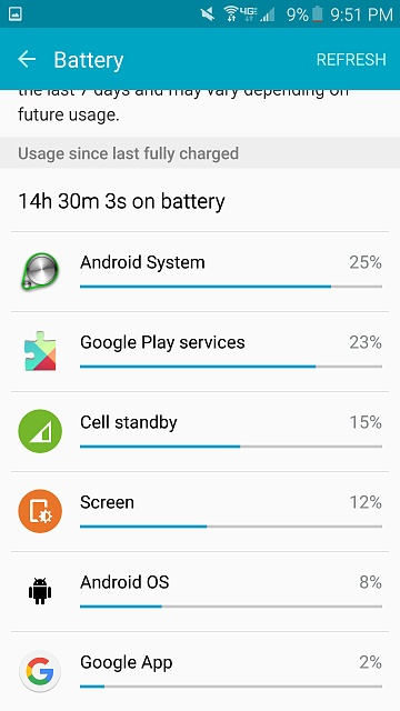 S6 Edge battery draining very fast, especially with standby, anybody know the solution to this?-screenshot_2015-12-07-21-51-22.jpg