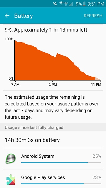 S6 Edge battery draining very fast, especially with standby, anybody know the solution to this?-screenshot_2015-12-07-21-51-18.jpg
