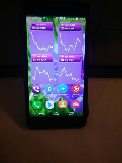 Multiple widgets in android 5 1 1 - Android Forums at AndroidCentral com