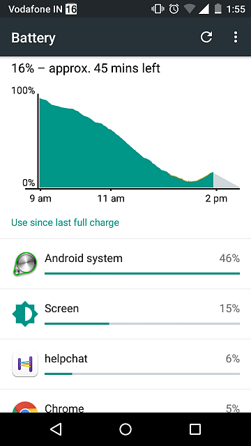 Suddenly my Moto x battery is draining really really fast.-screenshot_2016-02-05-13-55-14-1-.png