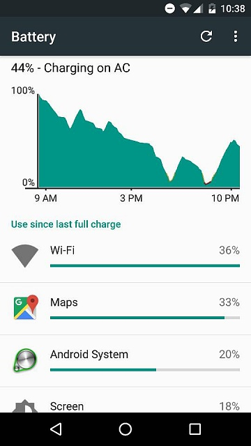 WiFi and Maps draining battery-88238.jpg
