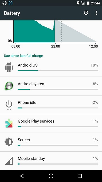 Does April security update increase your battery drain?-679.jpg