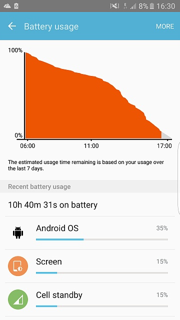 Why is Android OS using an insane amount of battery.-screenshot_20160616-163012-1-.jpg