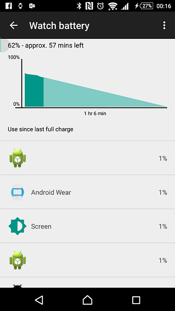 I've got a Moto360 today. the battery is draining too fast-p4d9sl5.png