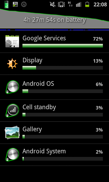 Battery draining very fast, seems related to Google Services-sc20160629-220845.png