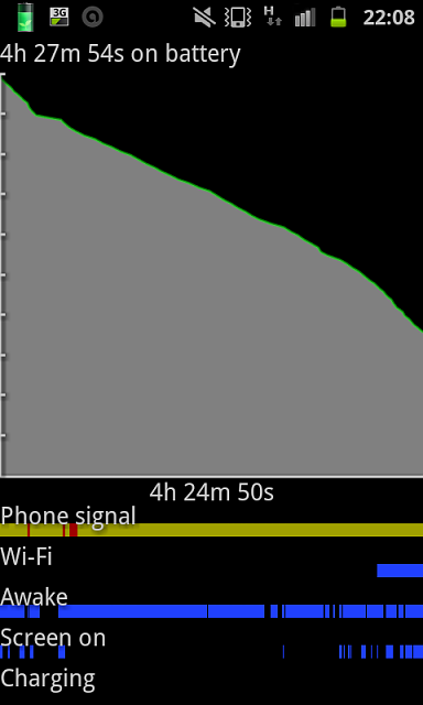 Battery draining very fast, seems related to Google Services-sc20160629-220852.png