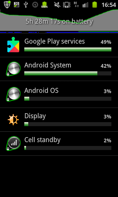 Battery draining fast - started on 6/23/2016-sc20160704-165426.png