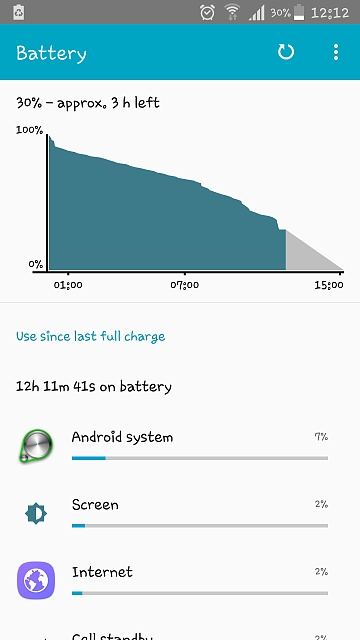 My battery drain on Samsung Galaxy Note 4 PLEASE HELP, ANY WILL BE APPRECIATED-screenshot_2016-07-31-12-12-14-1-.jpg