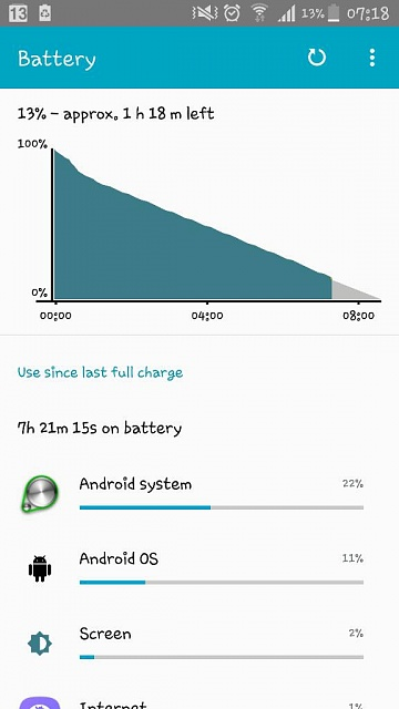 My battery drain on Samsung Galaxy Note 4 PLEASE HELP, ANY WILL BE APPRECIATED-1470377919746.jpg